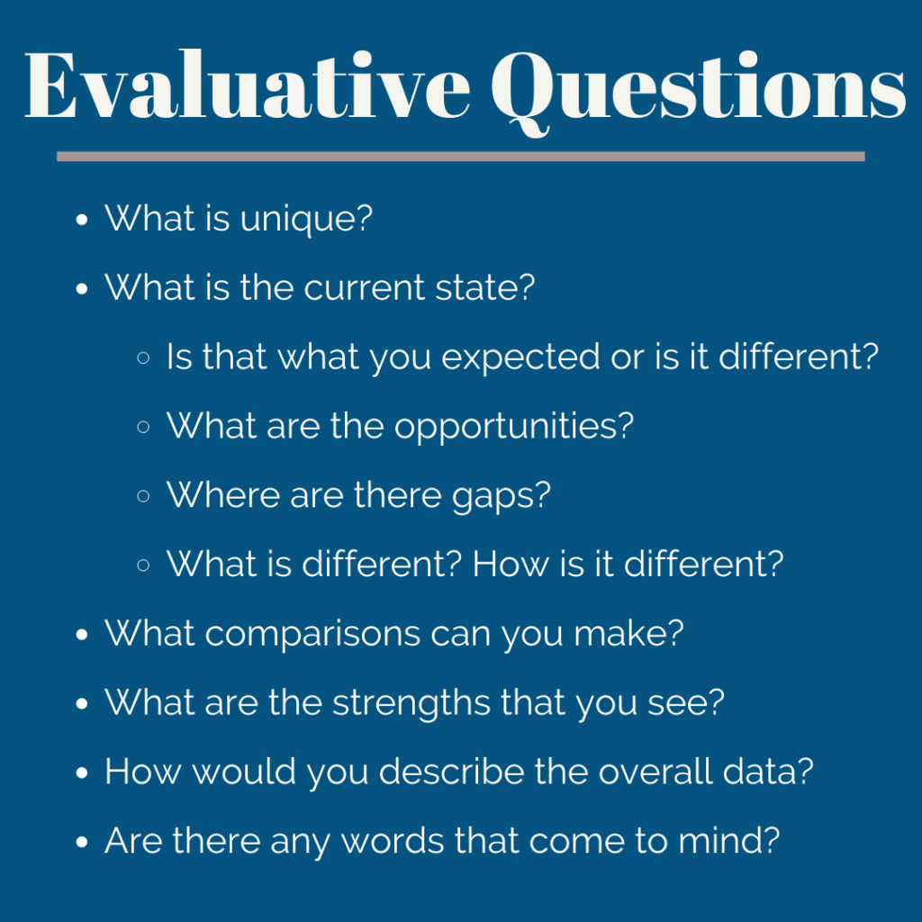 Strategic Insights Evaluative Questions